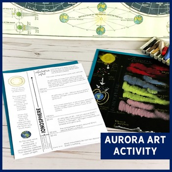 Auroras ALL-IN-ONE Lesson | PowerPoint, Notes, Art Activity & More