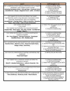 AusVELS Reading Activities Program (Trial Pack)