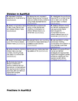 AusVELS Maths Organised by Topic - P, 1, 2, 3, 4, 5&6
