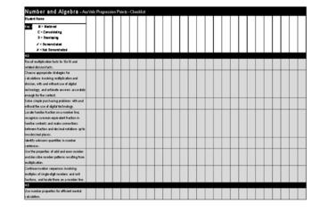 AusVels Progression Points Checklist - Maths