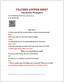 Auschwitz: Holocaust Webquest by History Wizard | TpT