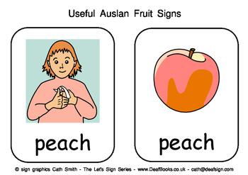 Auslan Fruit Signs