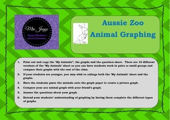 Aussie Zoo Animal Graphing