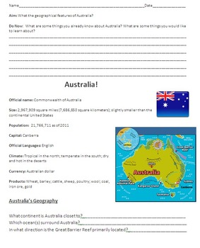 Australia - An Introduction