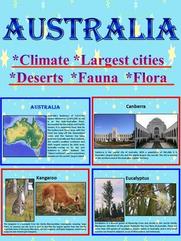 Australia Geography Culture Fauna Flora PowerPoint Presentation