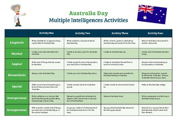 Australia Day - Activity Matrix