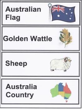 Australia Day Word Walls
