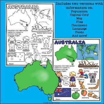 Australia Fact Sheet