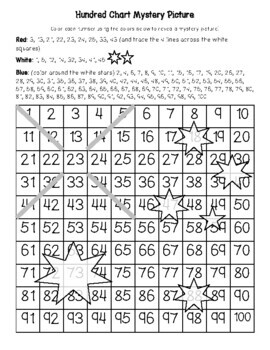 Australia Flag (Australian, Aussie) Hundred Chart Mystery Picture