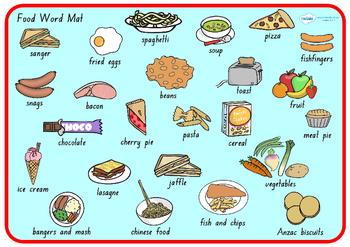 Australia - Food Word Mat