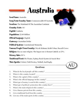 Australia Information & Worksheet