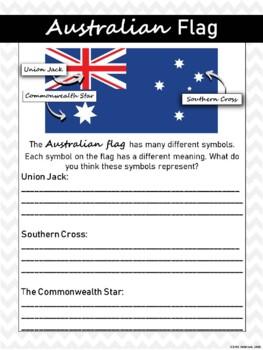 Australia Integrated Curriculum Activities