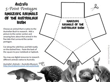 Australia Interactive Notebook Activities with ELA Informational Text Test Prep