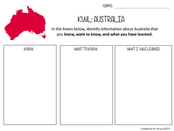Australia KWL Worksheet