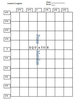 how to change latitude and longitude to coordinates