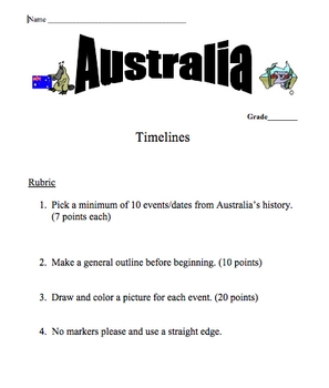 Australia Map and Timeline Lesson