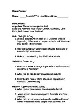 Australia Menu Assignment