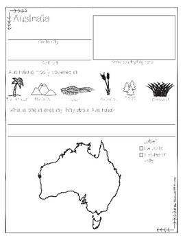 Australia & Oceania Country Reports