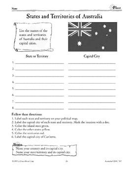 Australia: Political Divisions
