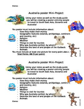 Australia Poster Mini-Project