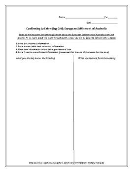 Australia Primary Source Analysis Activity