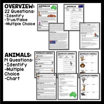 Australia Reading Comprehension Worksheet Bundle