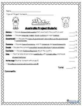 Australia Research Project