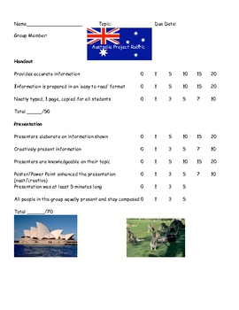 Australia Research Project - Jigsaw - Group project