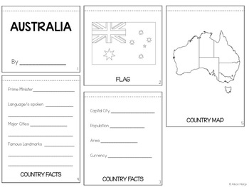 Australia State and Country Flipbooks