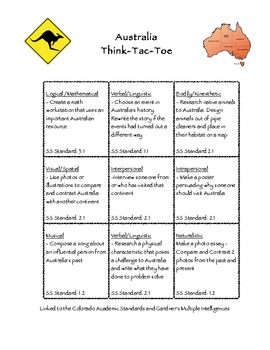 Australia Think-Tac-Toe