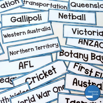 Australia Vocabulary Word Wall and Posters