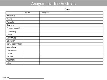 Australia Wordsearch & Anagrams Puzzle Sheet Keywords Country Geography