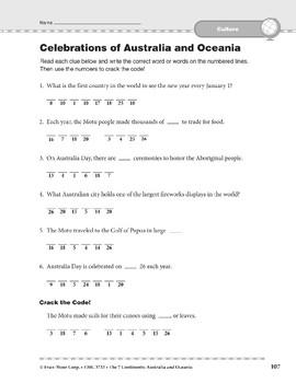 Australia and Oceania Culture: Celebrations