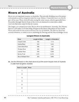 Australia and Oceania: Physical Features: Lakes and Rivers of Australia