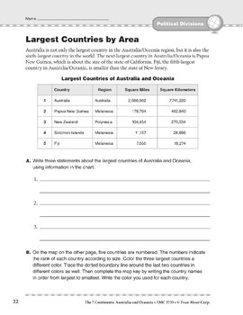 Australia and Oceania: Political Divisions: Largest Countries/Area