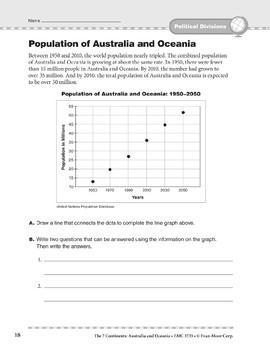 Australia and Oceania: Political Divisions: Population