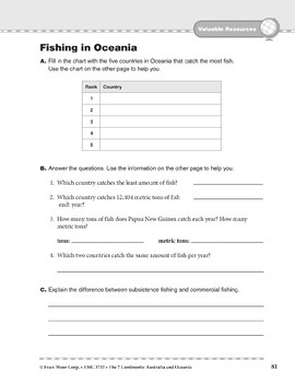 Australia and Oceania: Resources: Fishing in Oceania
