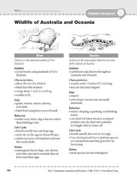 Australia and Oceania: Resources: Wildlife