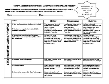 Australia as a Nation History Assessment Rubric