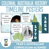 Australia's Colonial History Timeline Classroom Decor Posters