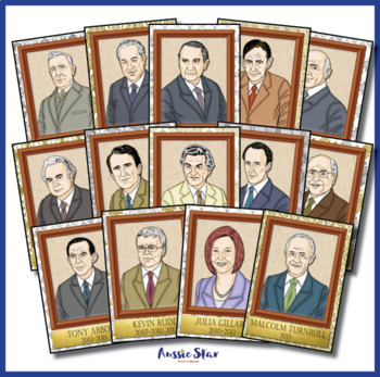 Australian Prime Ministers -Classroom Display Posters