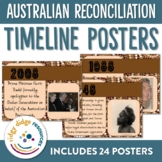 Australian Aboriginal Reconciliation Timeline Pathway to Recognition