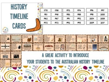 Australian Aboriginal Reconciliation Timeline and Activities