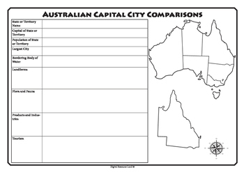 Australian Capital City Comparisons