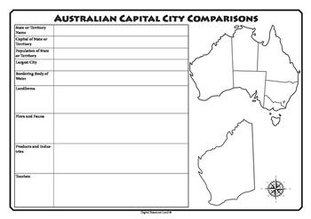 Australian Capital City Comparisons
