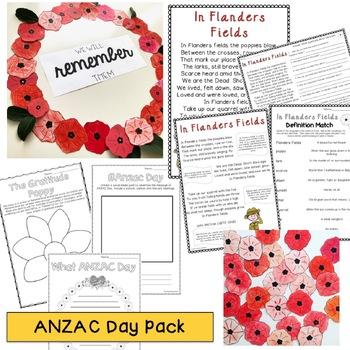 Australian Celebrations BUNDLE - Years 3 - 4