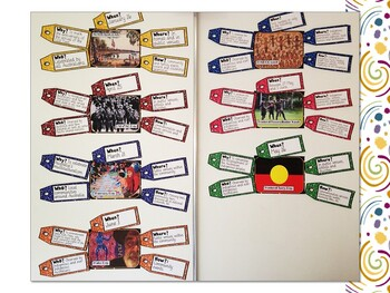 Australian Celebrations Classroom display posters