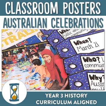 Australian Celebrations - Classroom display posters