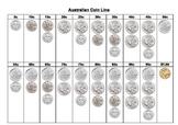 Australian Coin Number Line