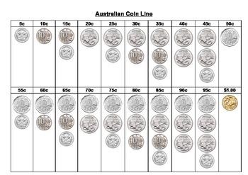 Australian Coin Number Line